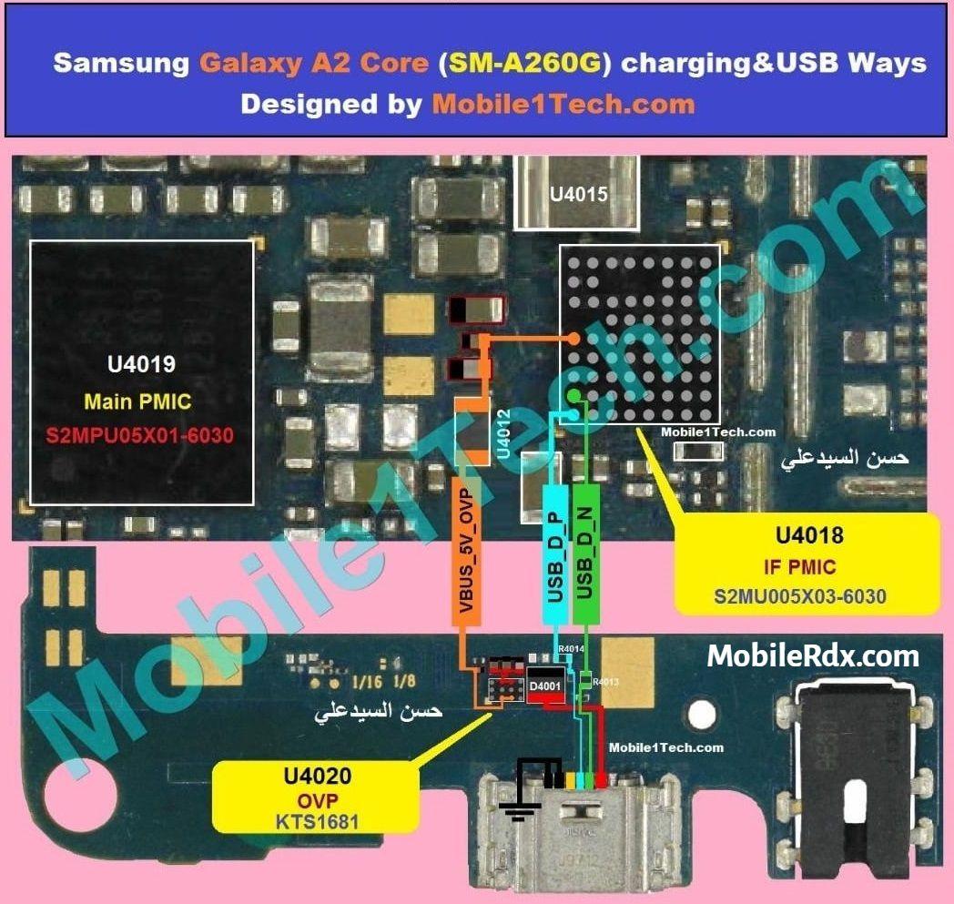 Repair Samsung A2 Core A260 Charging Problem Charging Ways