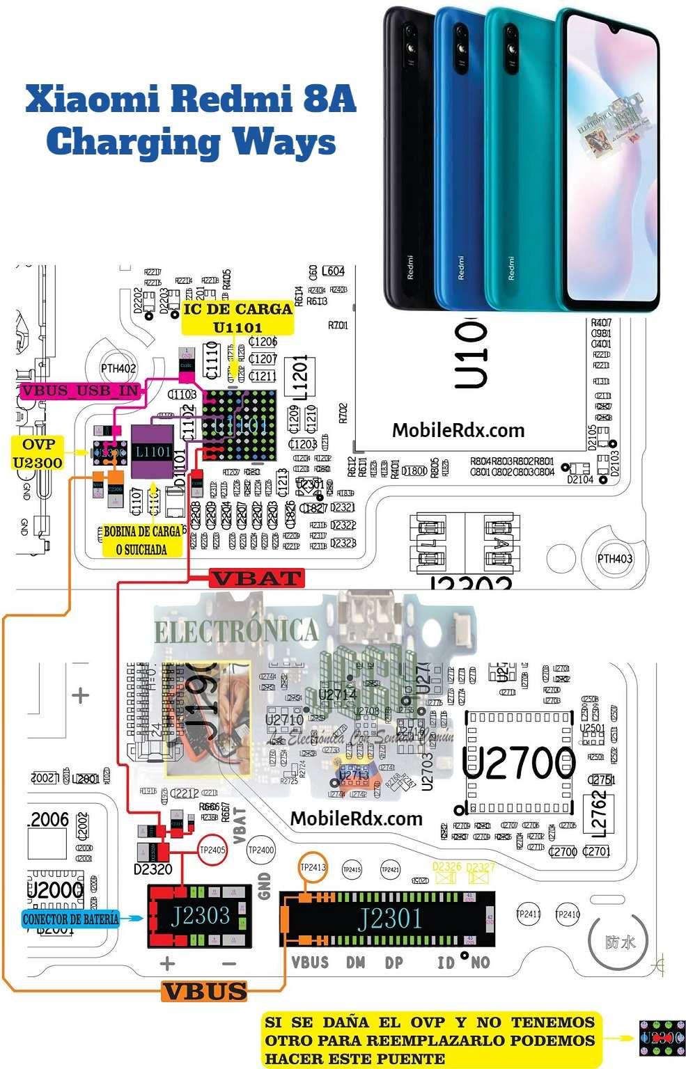 Xiaomi Redmi 8A Charging Ways   Charging Problem Solution