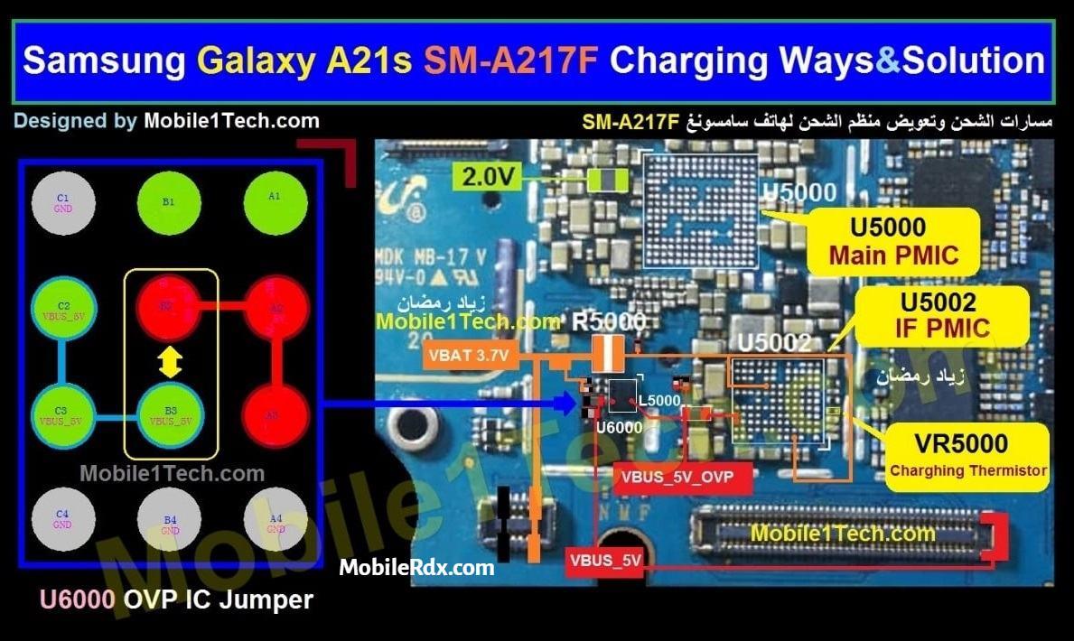 Samsung Galaxy A21s A217F Charging Ways Charging Problem Solution